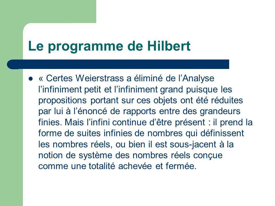 Le programme de Hilbert
