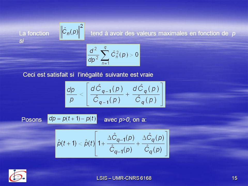 La fonction tend à avoir des valeurs maximales en fonction de p si