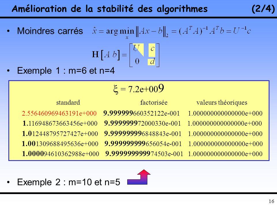 Amélioration de la stabilité des algorithmes (2/4)