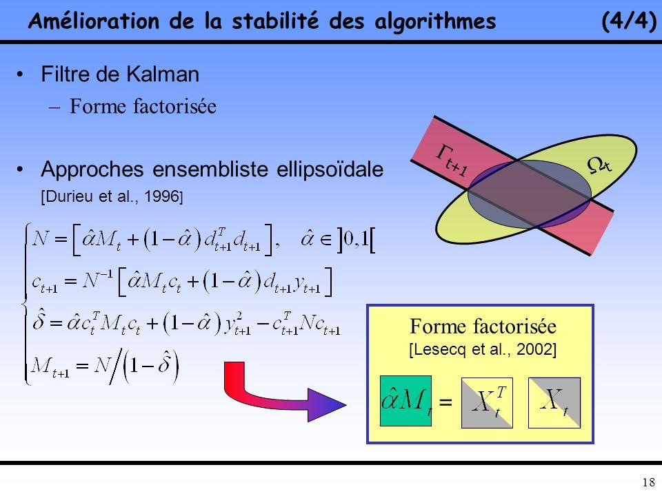 Amélioration de la stabilité des algorithmes (4/4)