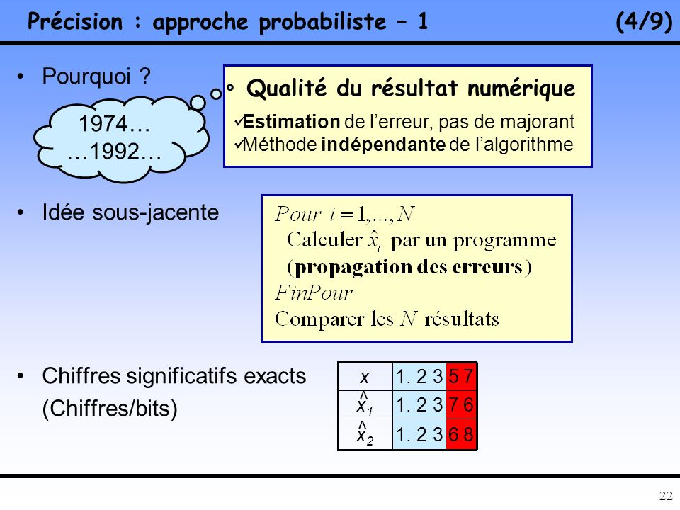 Précision : approche probabiliste – 1 (4/9)