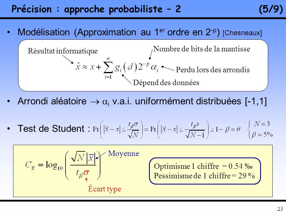Précision : approche probabiliste – 2 (5/9)