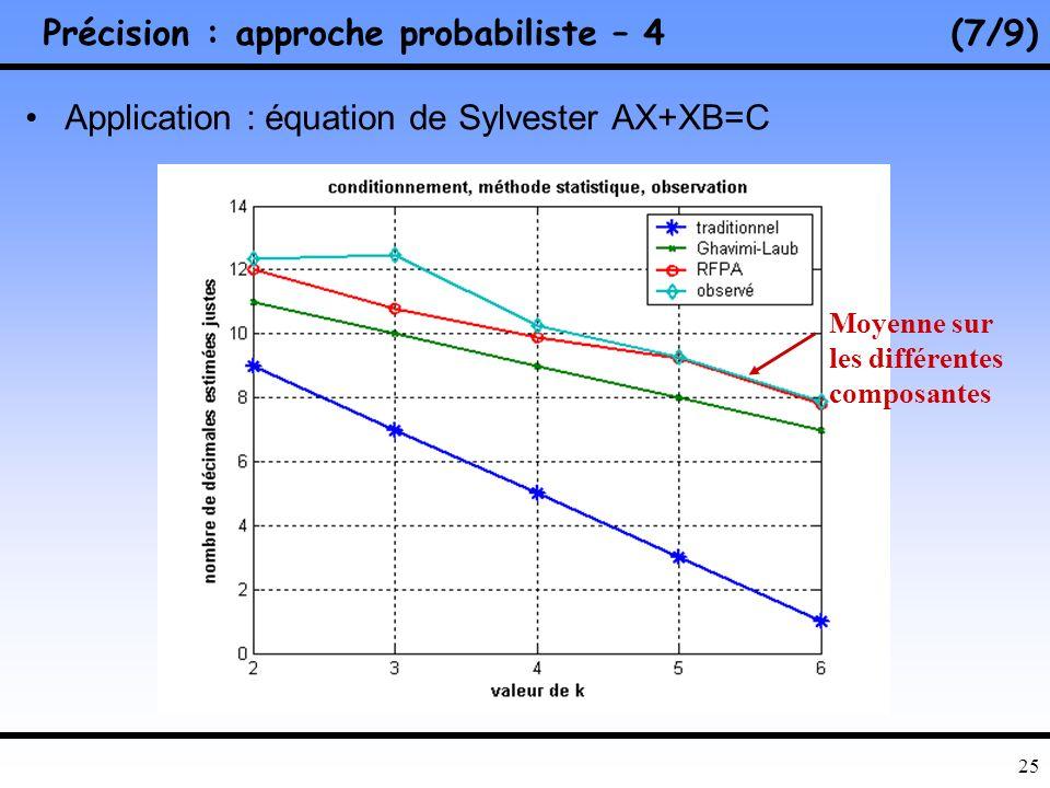 Précision : approche probabiliste – 4 (7/9)