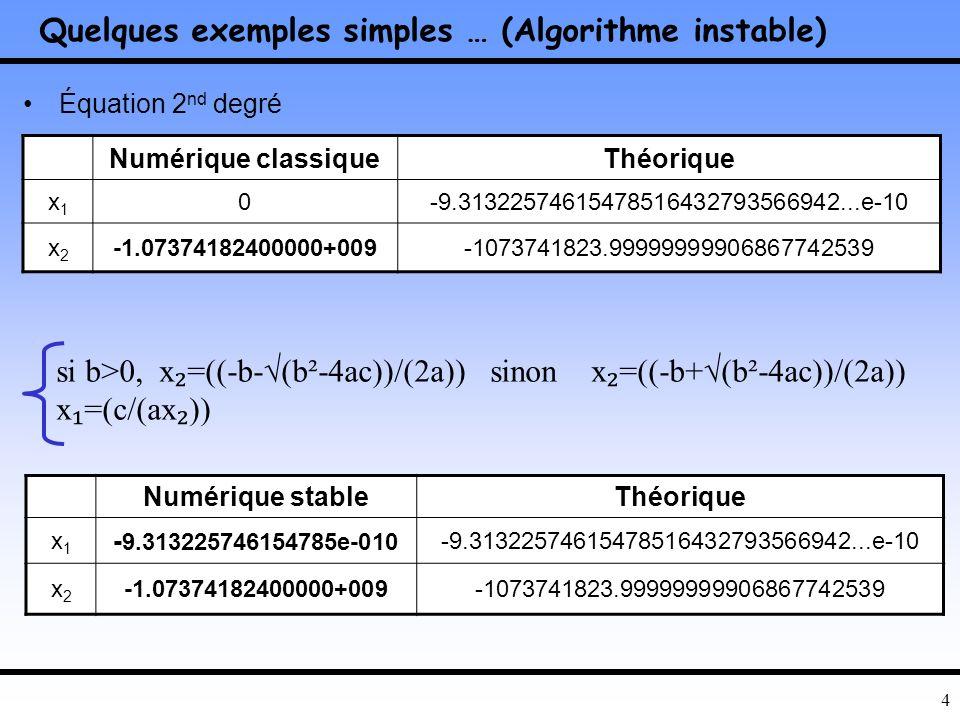 Quelques exemples simples … (Algorithme instable)