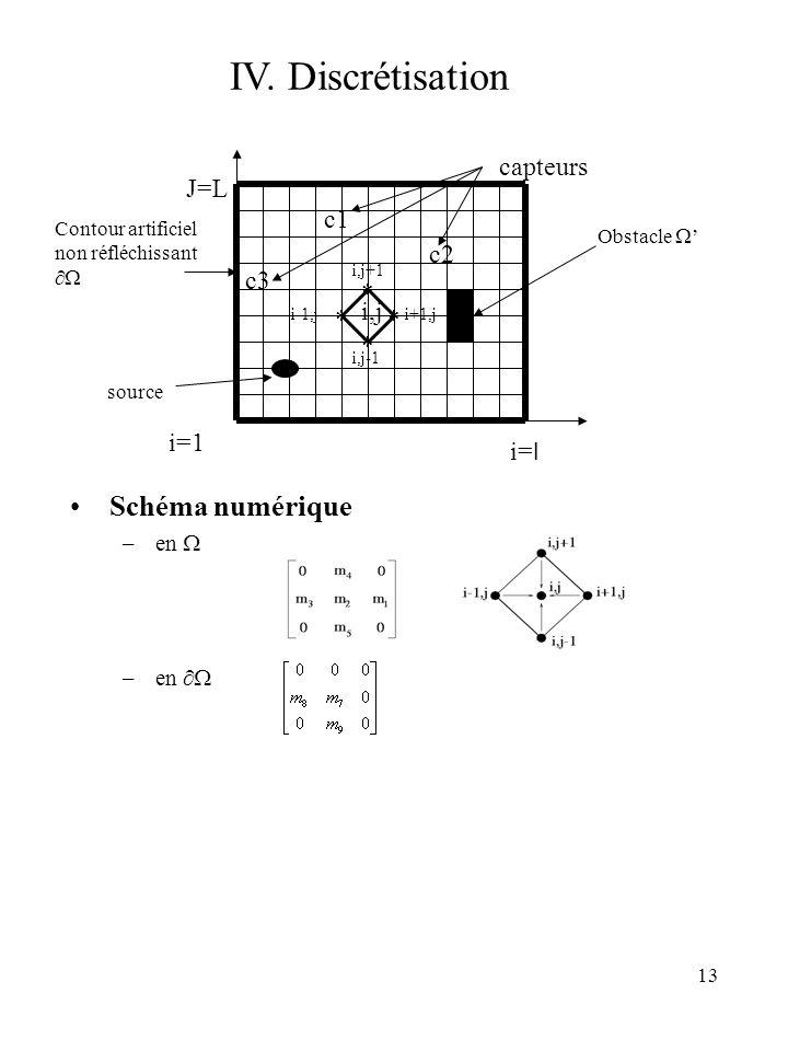 IV. Discrétisation Schéma numérique capteurs J=L c1 c2 c3 * i,j i=1