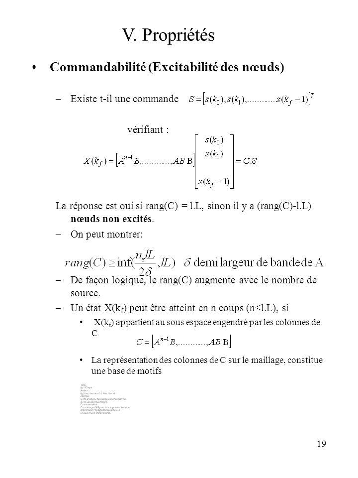 V. Propriétés Commandabilité (Excitabilité des nœuds)