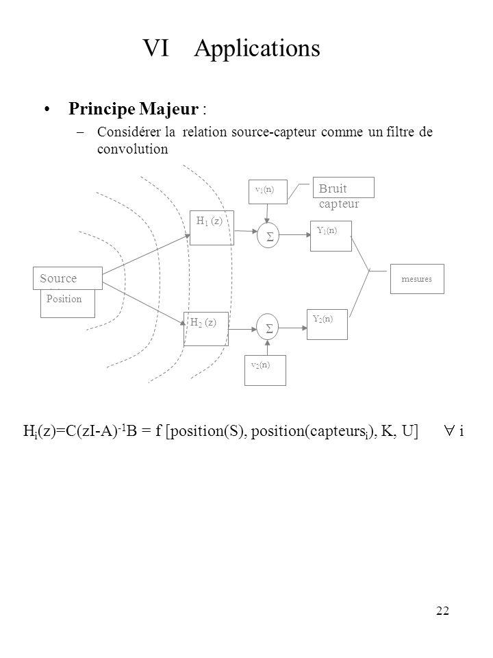VI Applications Principe Majeur :