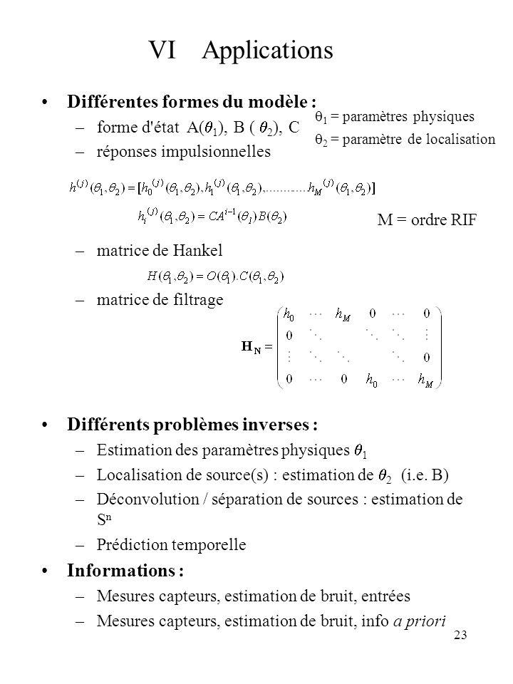 VI Applications Différentes formes du modèle :