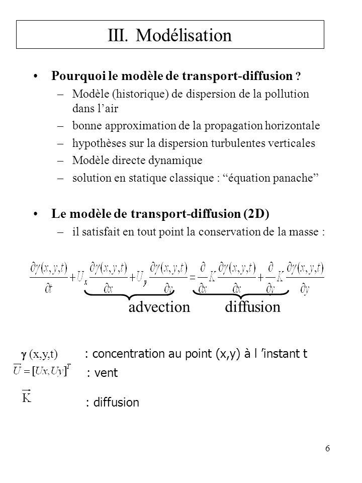 III. Modélisation advection diffusion : vent