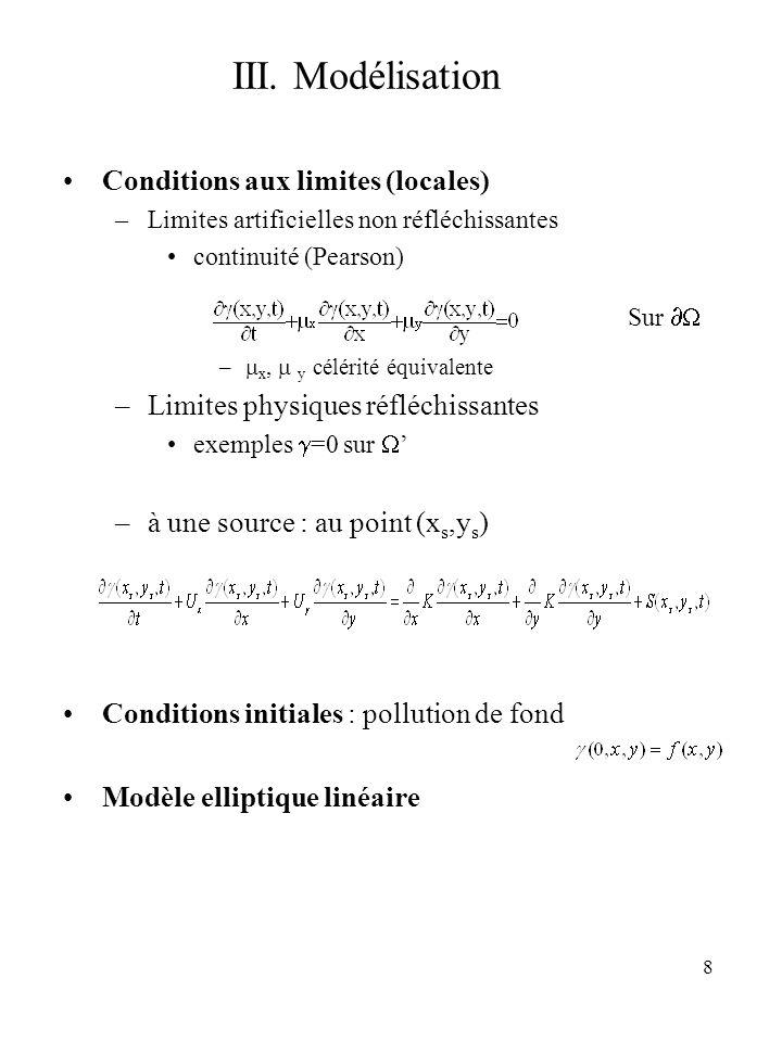 III. Modélisation Conditions aux limites (locales)