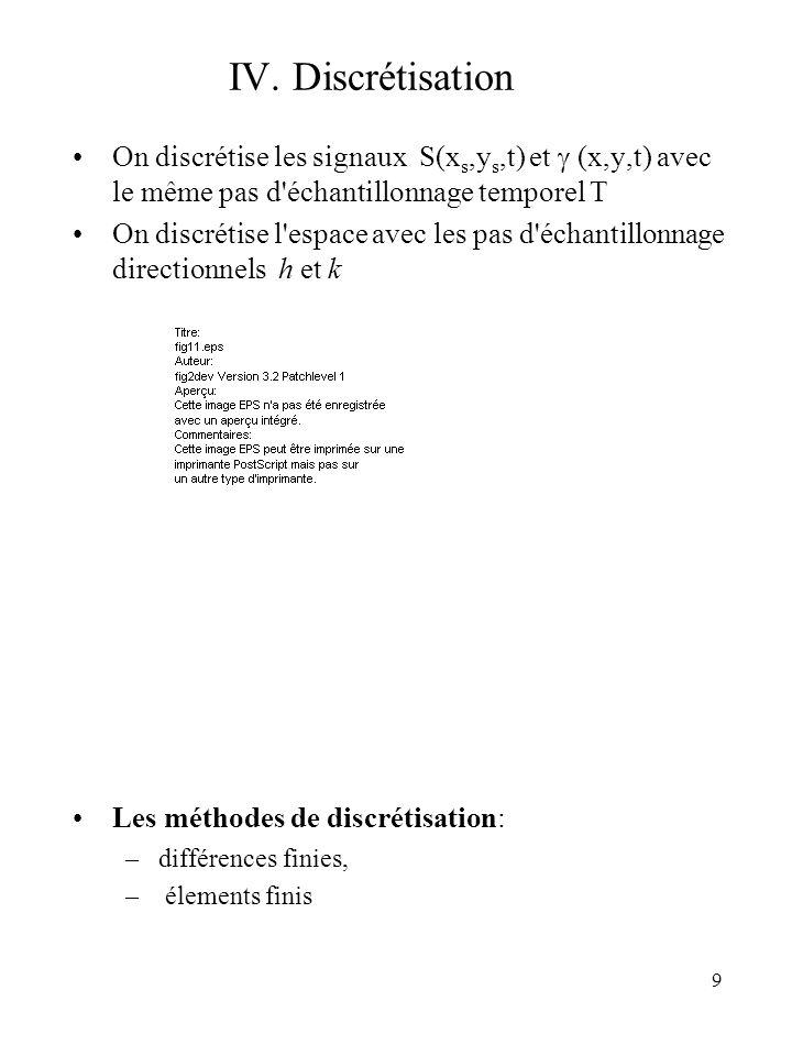 IV. Discrétisation On discrétise les signaux S(xs,ys,t) et  (x,y,t) avec le même pas d échantillonnage temporel T.