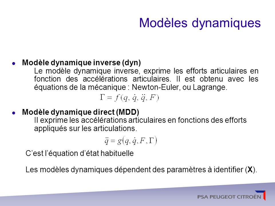 Modèles dynamiques Modèle dynamique inverse (dyn)