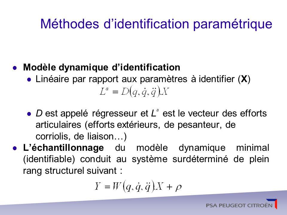 Méthodes d'identification paramétrique
