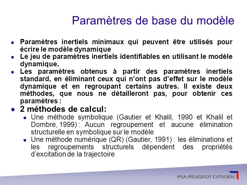 Paramètres de base du modèle