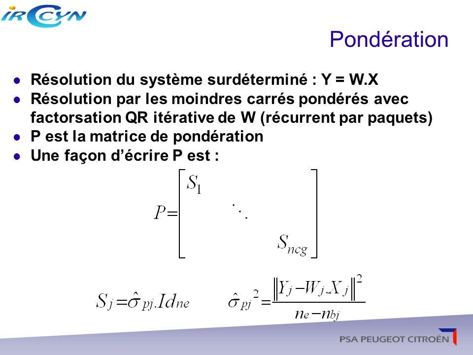 Pondération Résolution du système surdéterminé : Y = W.X