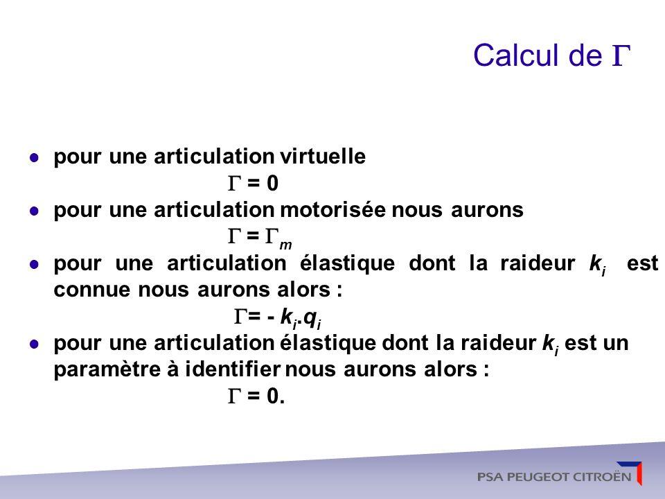 Calcul de G pour une articulation virtuelle G = 0