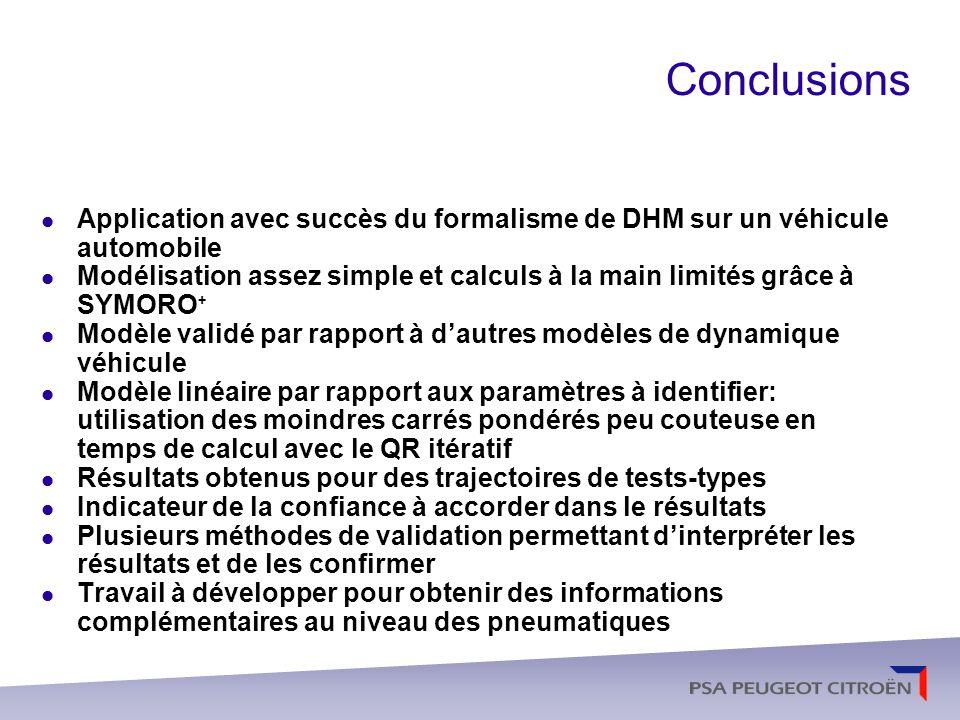 Conclusions Application avec succès du formalisme de DHM sur un véhicule automobile.