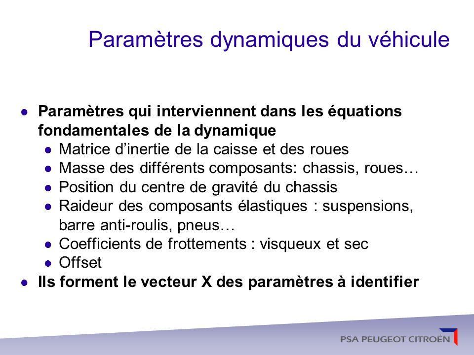 Paramètres dynamiques du véhicule