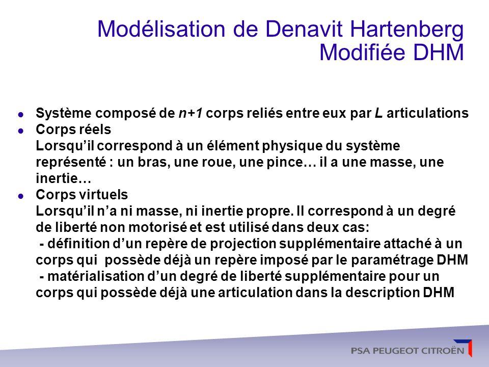 Modélisation de Denavit Hartenberg Modifiée DHM
