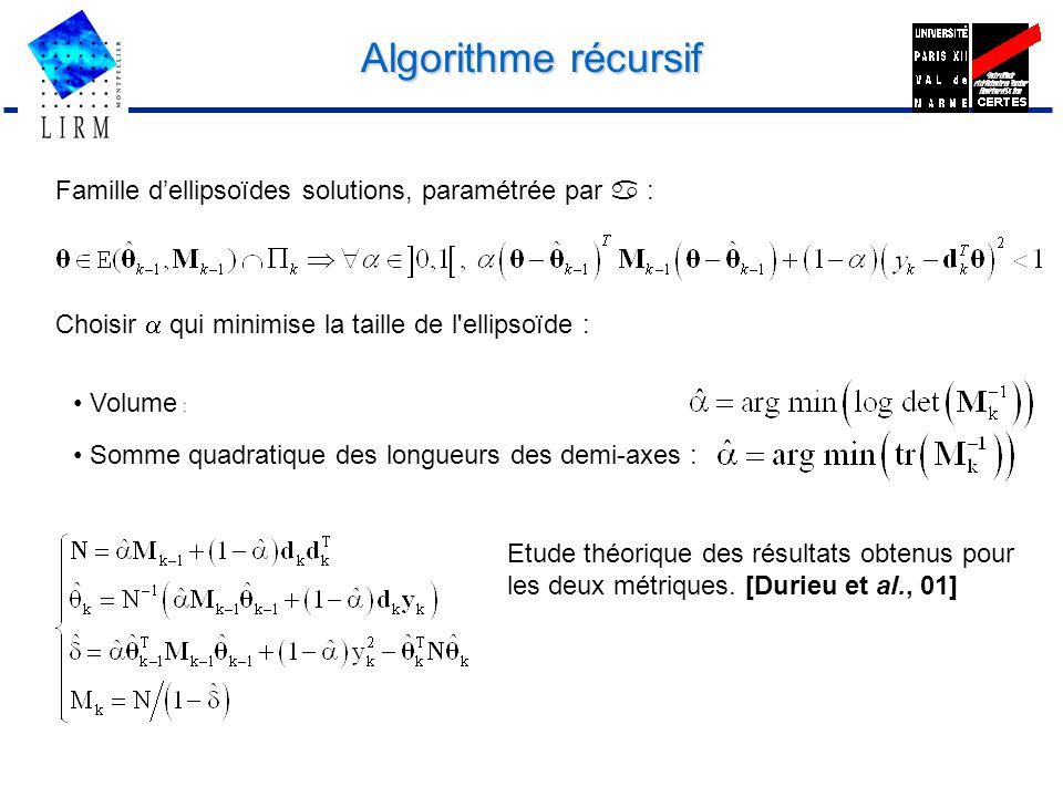 Algorithme récursif. Famille d'ellipsoïdes solutions, paramétrée par  : Choisir a qui minimise la taille de l ellipsoïde :