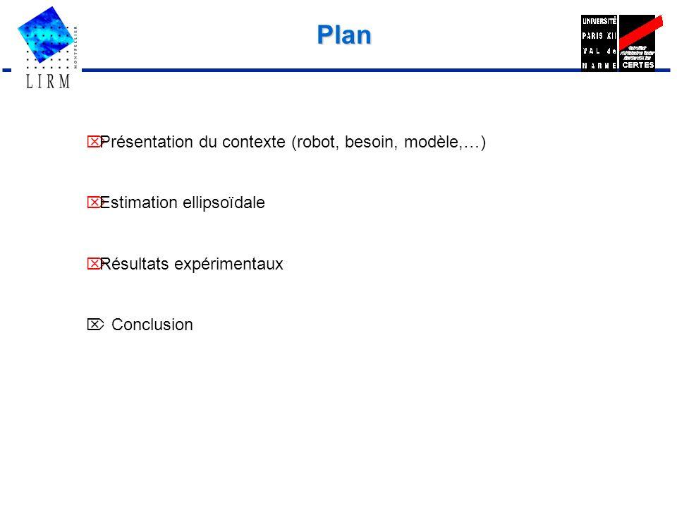 Plan Ö Présentation du contexte (robot, besoin, modèle,…)