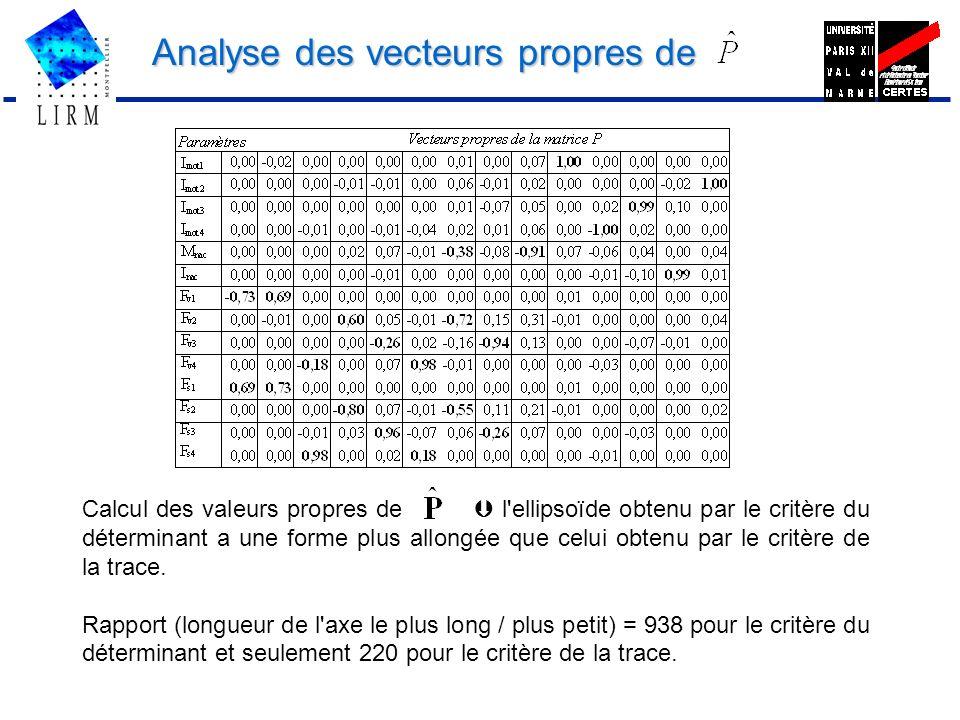 Analyse des vecteurs propres de
