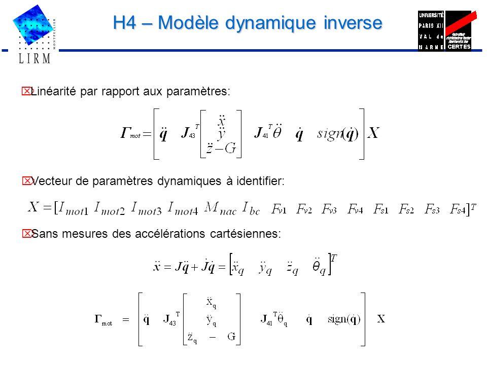 H4 – Modèle dynamique inverse