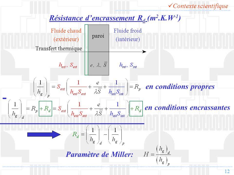 - Résistance d'encrassement Rd (m2.K.W-1) en conditions propres