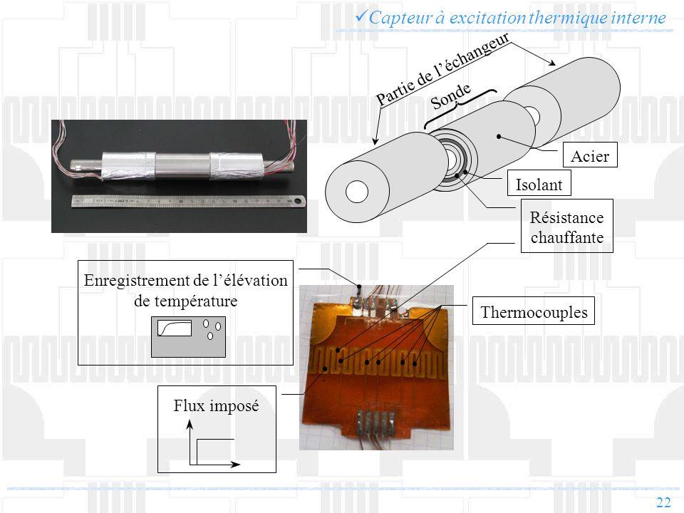 Capteur à excitation thermique interne
