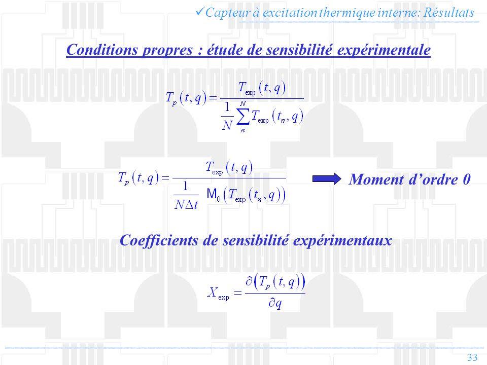 Coefficients de sensibilité expérimentaux