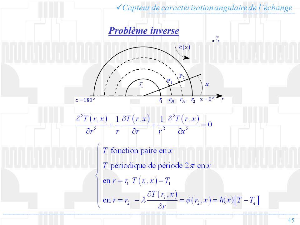 Problème inverse Capteur de caractérisation angulaire de l'échange x
