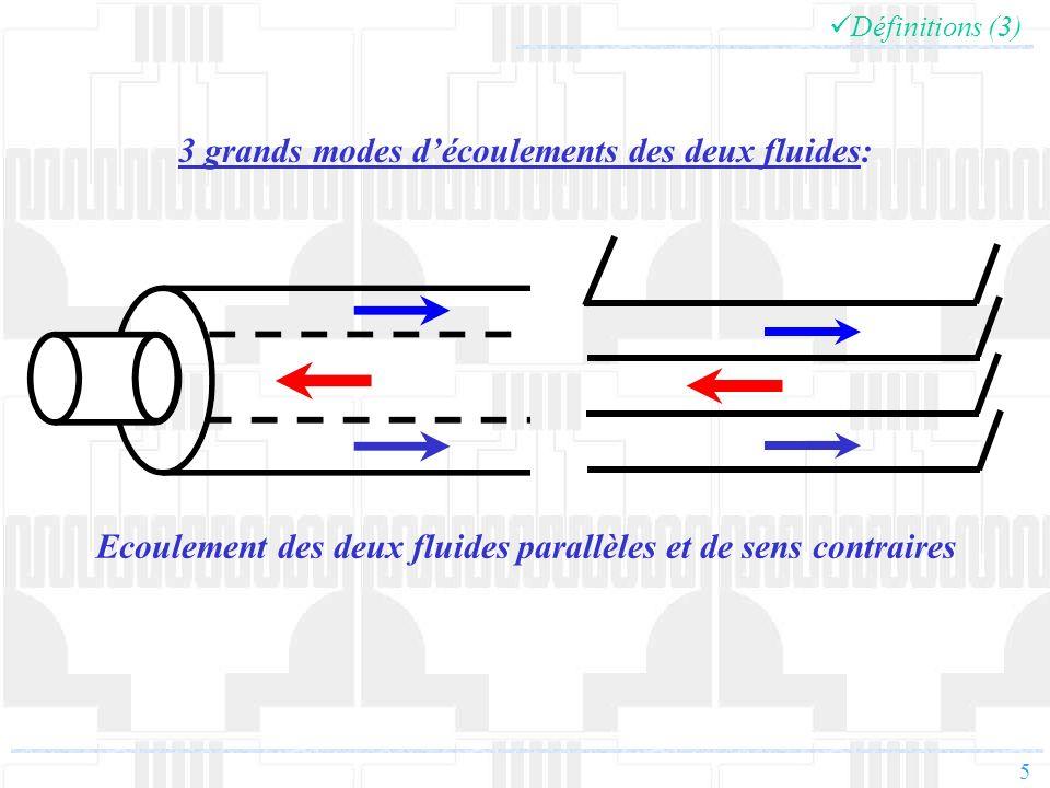 3 grands modes d'écoulements des deux fluides: