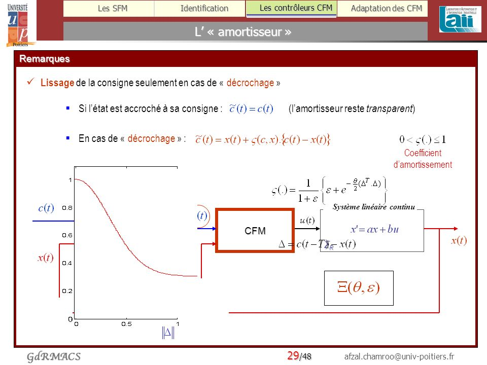 Coefficient d'amortissement