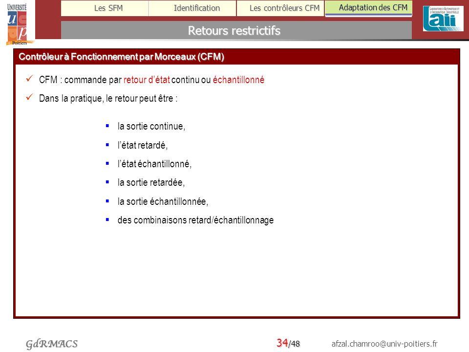 Adaptation des CFM Retours restrictifs. Contrôleur à Fonctionnement par Morceaux (CFM) CFM : commande par retour d'état continu ou échantillonné.