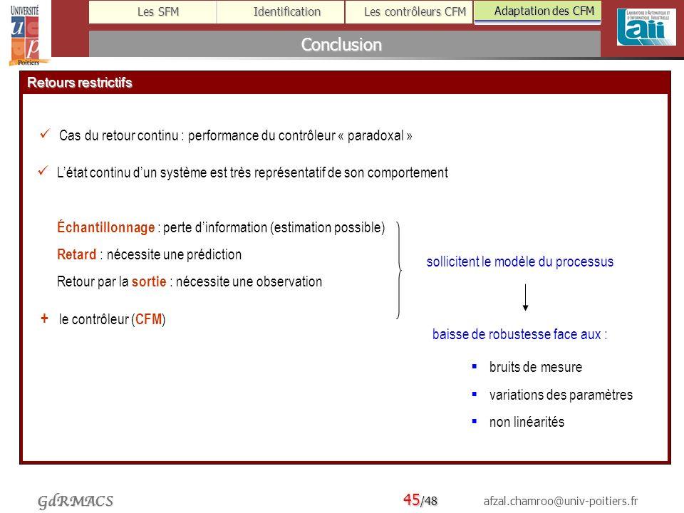 Conclusion + le contrôleur (CFM)