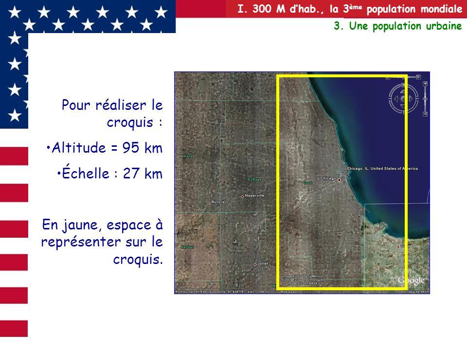 Pour réaliser le croquis : Altitude = 95 km Échelle : 27 km