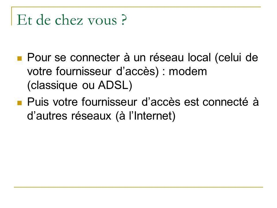 Et de chez vous Pour se connecter à un réseau local (celui de votre fournisseur d'accès) : modem (classique ou ADSL)