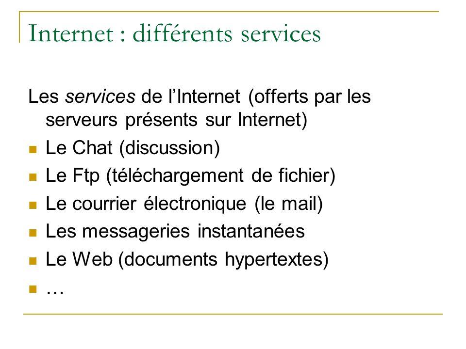 Internet : différents services