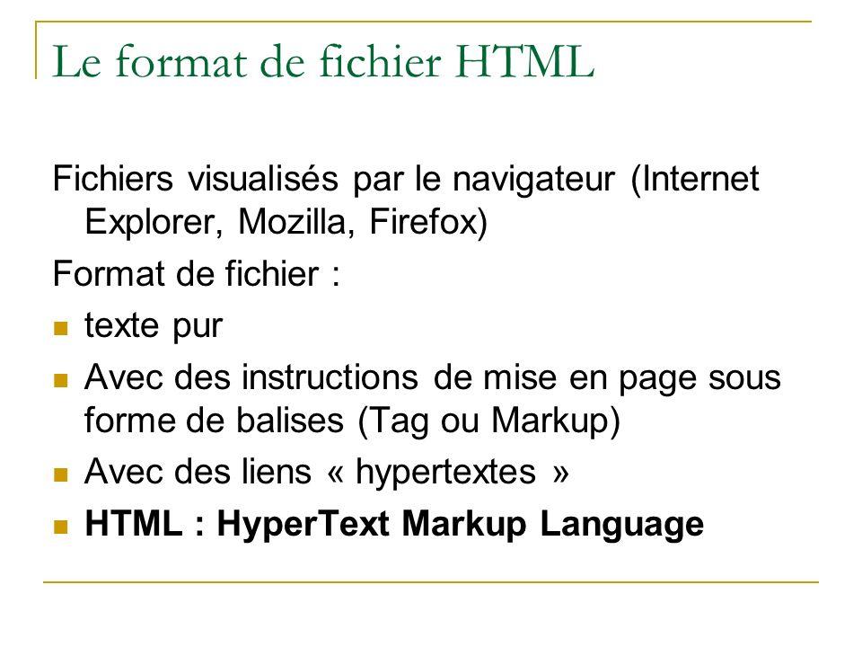 Le format de fichier HTML