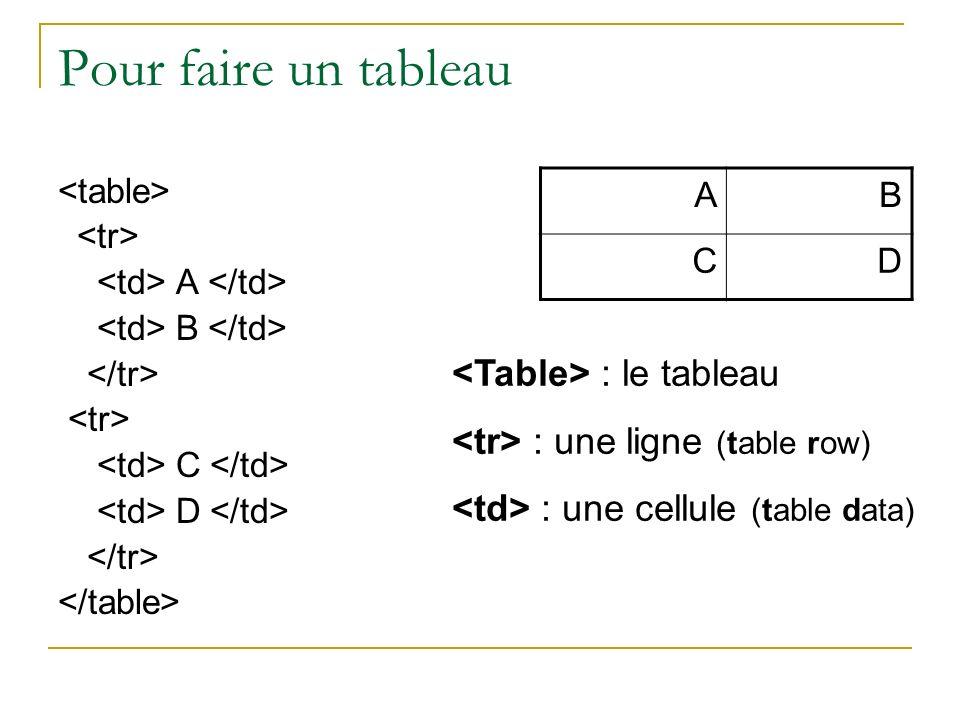Pour faire un tableau <Table> : le tableau