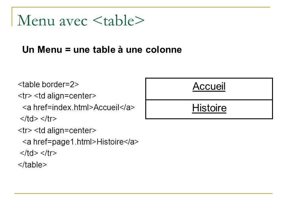 Menu avec <table>