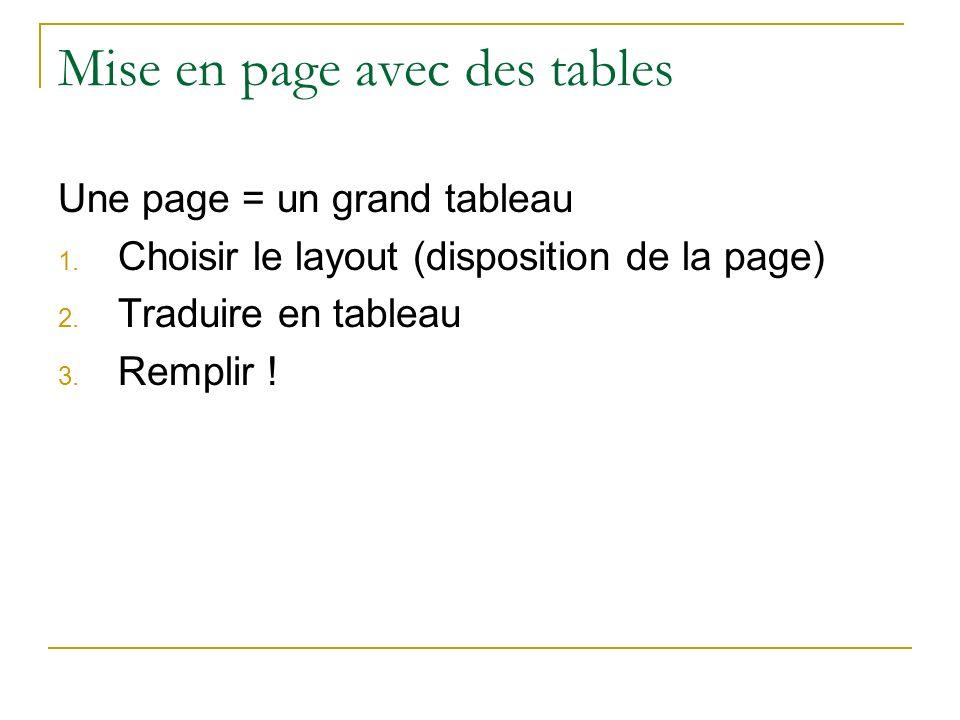Mise en page avec des tables