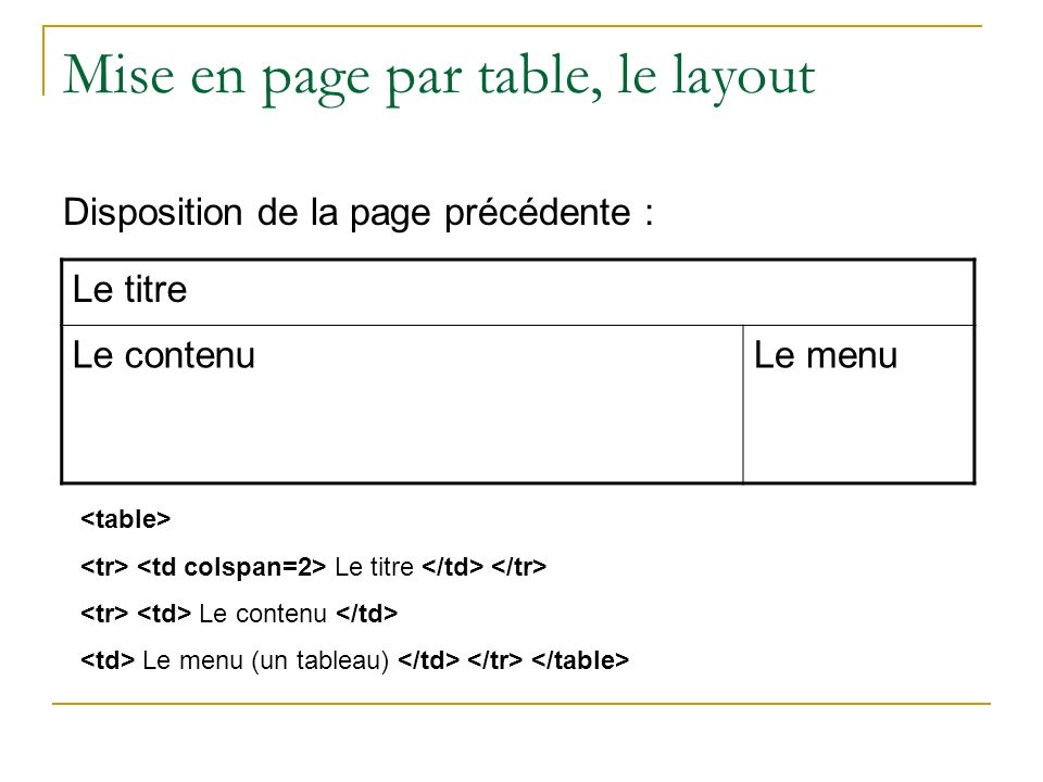 Mise en page par table, le layout