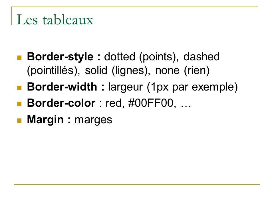 Les tableaux Border-style : dotted (points), dashed (pointillés), solid (lignes), none (rien) Border-width : largeur (1px par exemple)