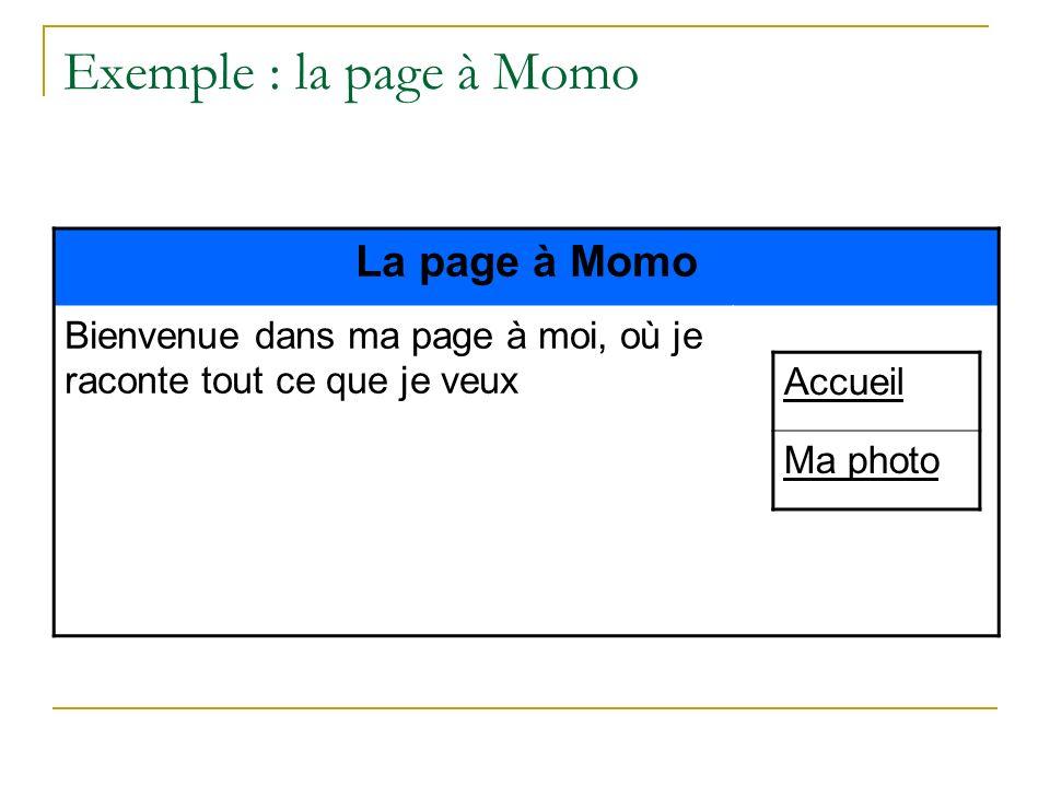 Exemple : la page à Momo La page à Momo