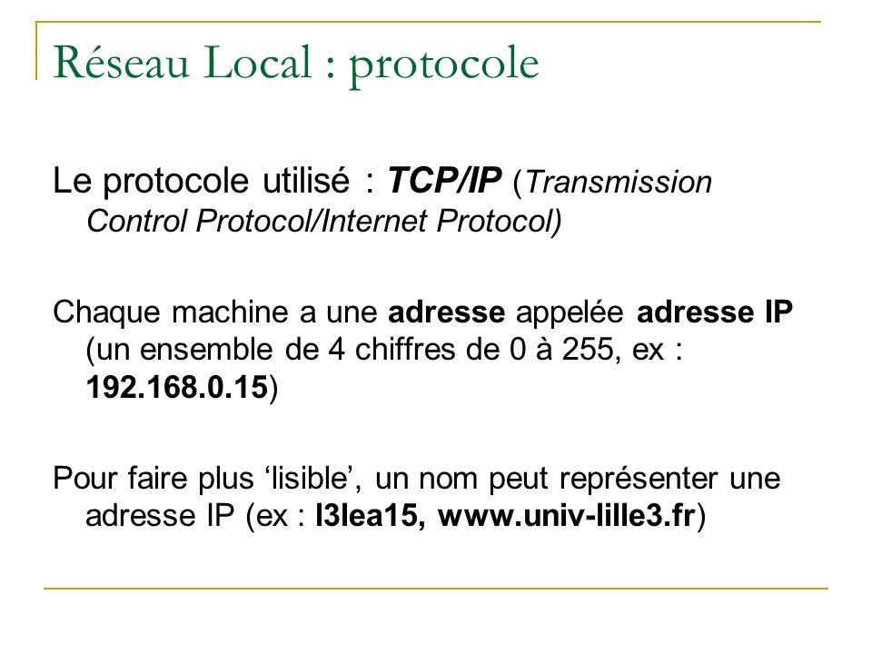 Réseau Local : protocole