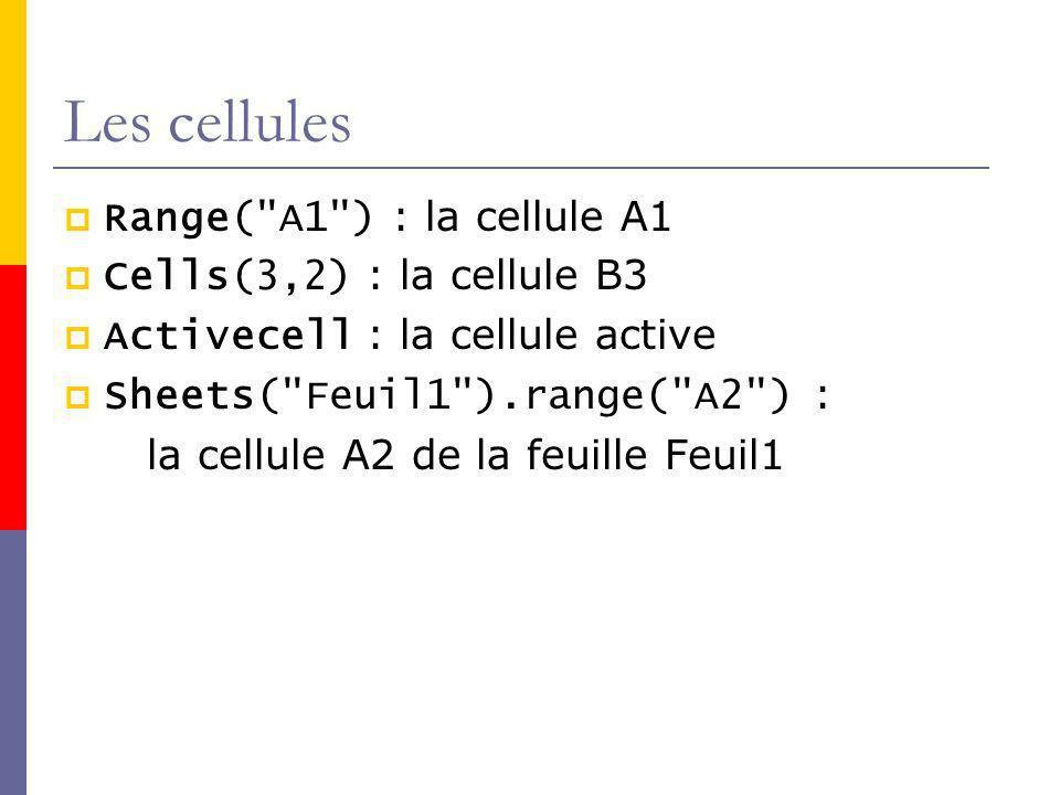 Les cellules Range( A1 ) : la cellule A1 Cells(3,2) : la cellule B3