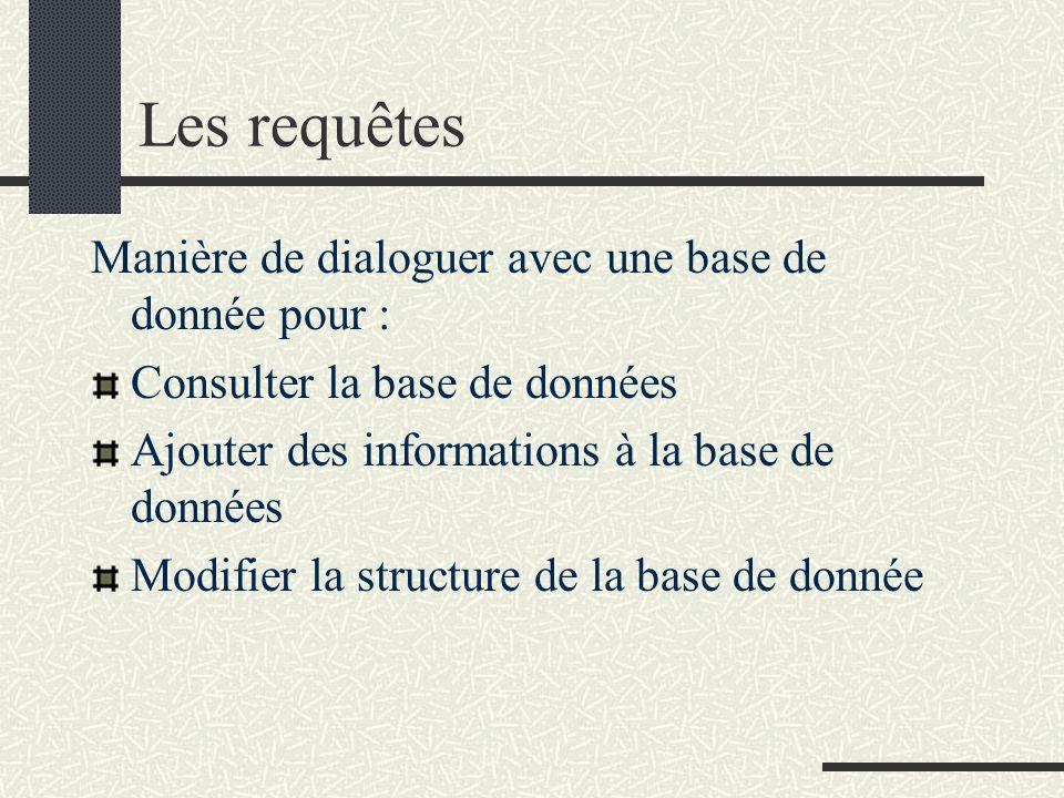 Les requêtes Manière de dialoguer avec une base de donnée pour :