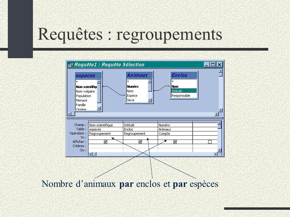 Requêtes : regroupements