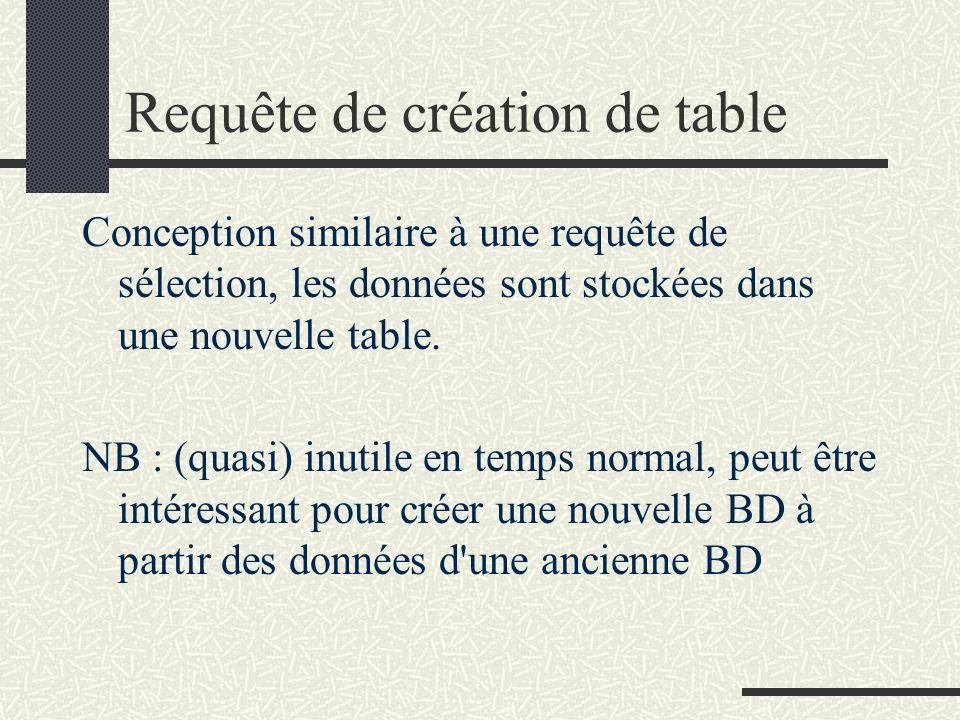 Requête de création de table